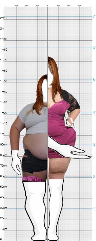 Signature bbw sexy SexySignatureBBW's Profile